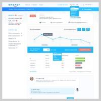 Дизайн интерфейса системы оптовой торговли продуктами