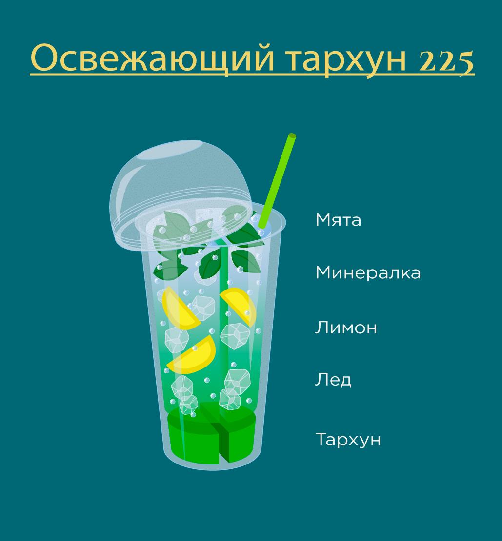 Тархун (инфографика для кафе)