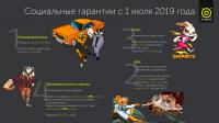 Инфографика для сотрудников компании