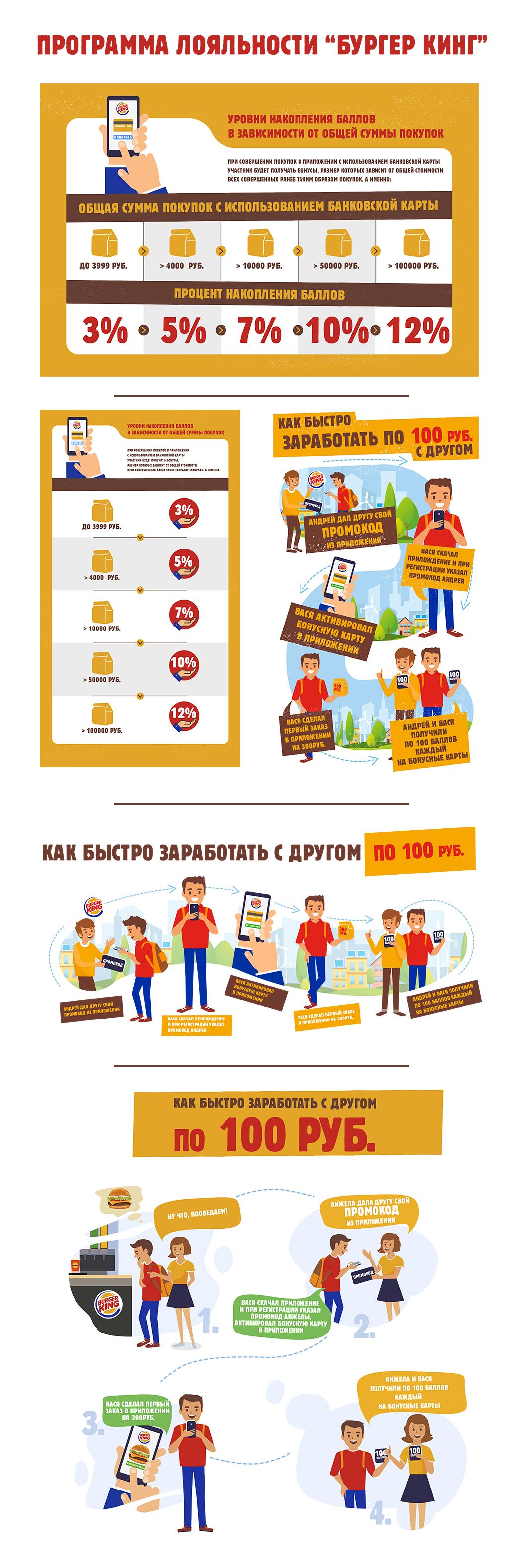 Дизайн полиграфии на квест игру для Бургер Кинг. Программа лояльности для саита и приложения