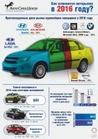 Инфографика для агентства Полезны связи
