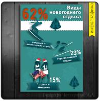 Инфографика Новый год