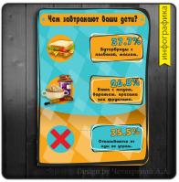 Инфографика Что едят дети