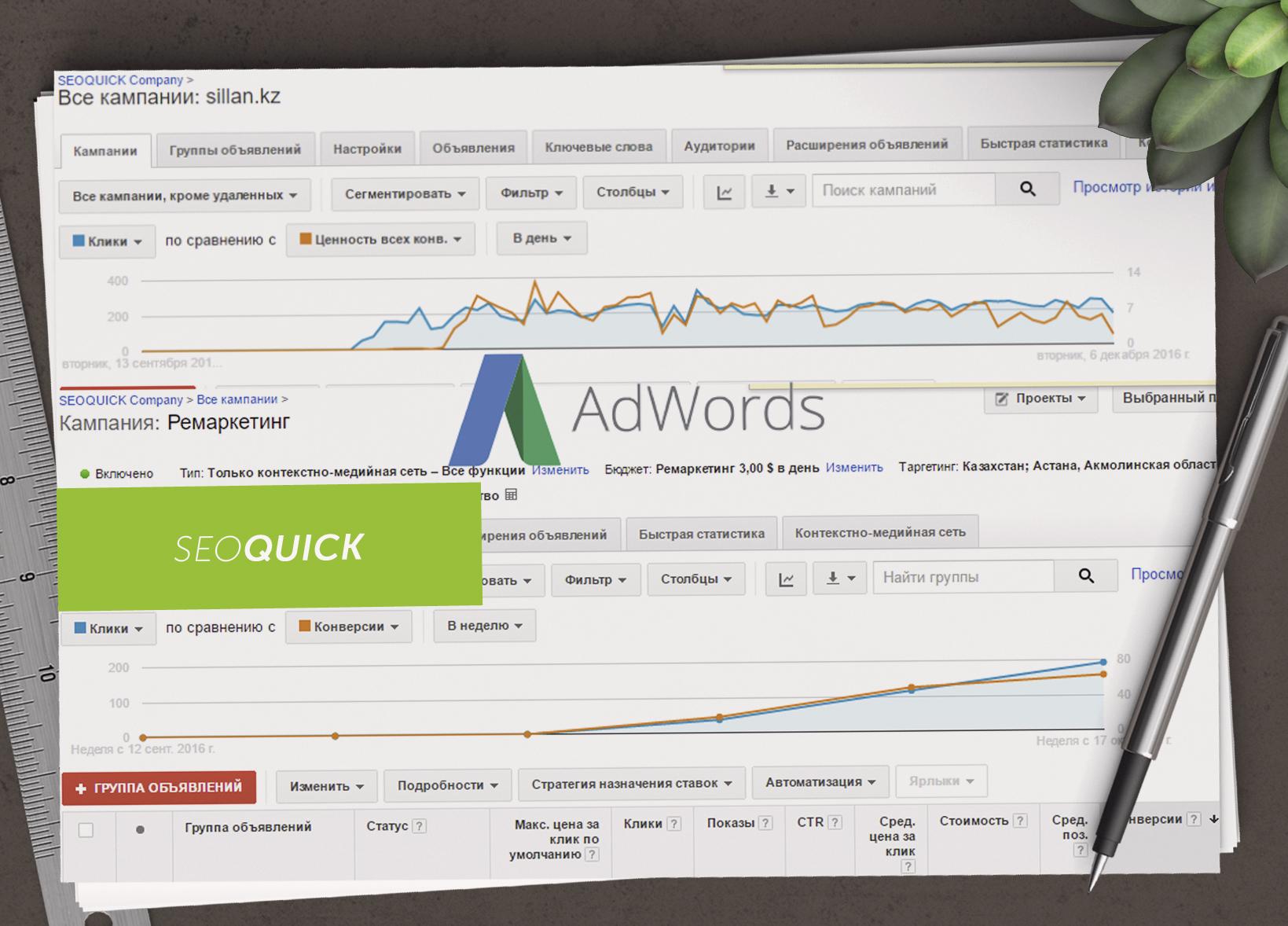 Полная настройка Google AdWords для интернет магазина