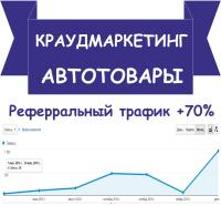 Рефералы по автотоварам + 70% трафика