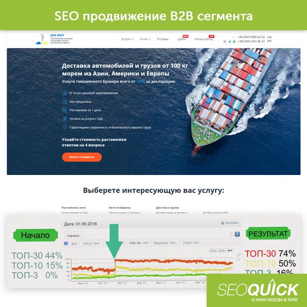 SEO продвижение B2B сегмента