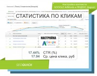 НАСТРОЙКА КОНТЕКСТА GOOGLE ADWORDS И ЯНДЕКС ДИРЕКТ
