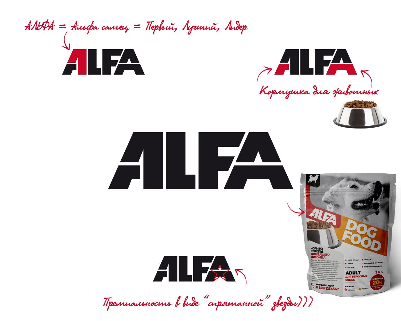Создание дизайна упаковки для кормов для животных. фото f_2105ae71b8f67a12.jpg