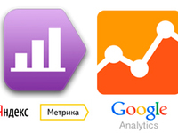 Настройка целей, событий в google analytics и яндекс метрике