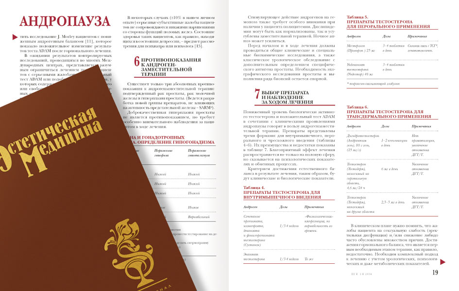 ПЕРИОДИКА. Журнал  Эстетическая медицина