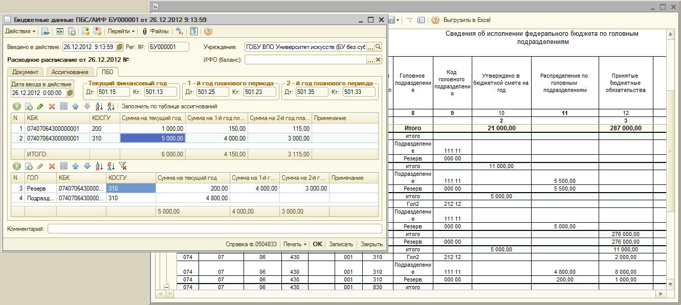 Распределение средств по головным подразделениям в БГУ