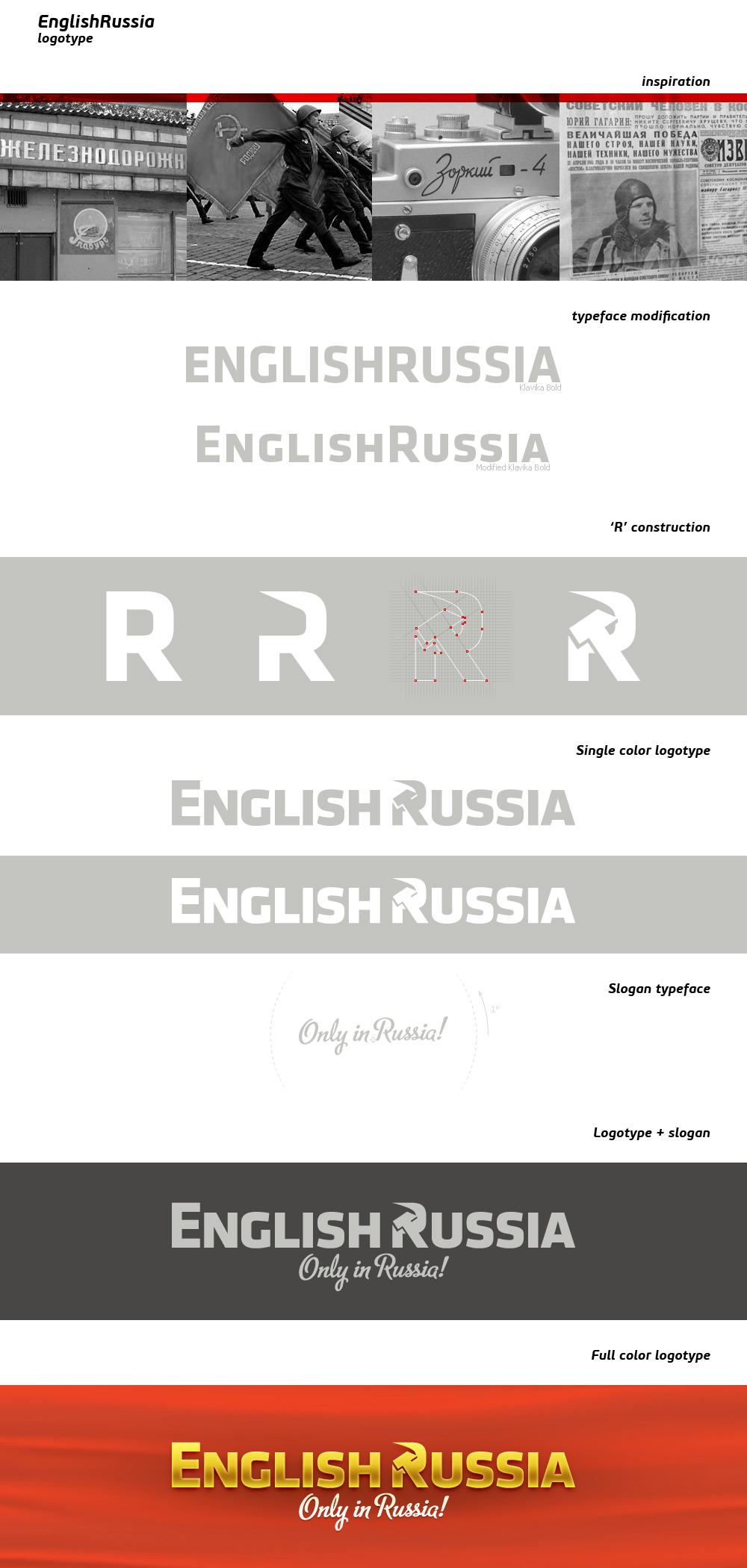 English Russia
