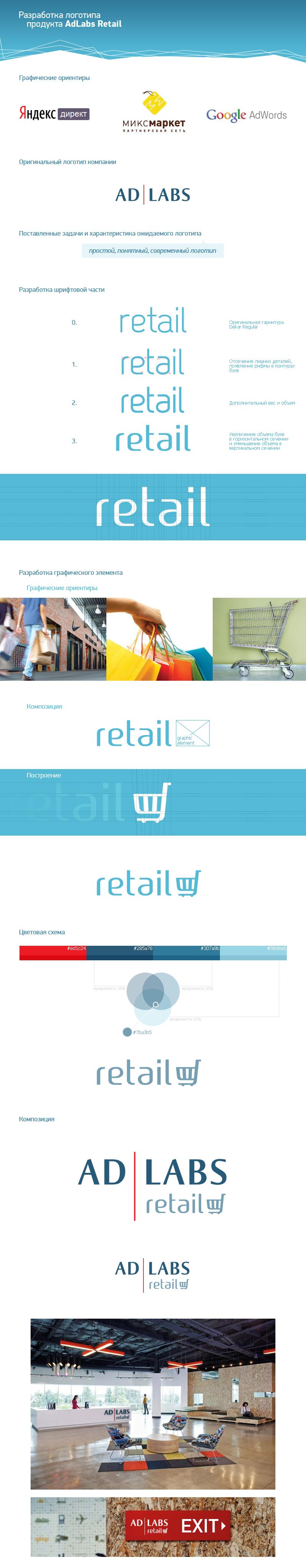 AdLab Retail