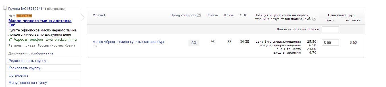 CTR 34%
