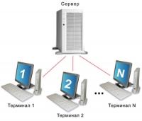 Терминальный сервер