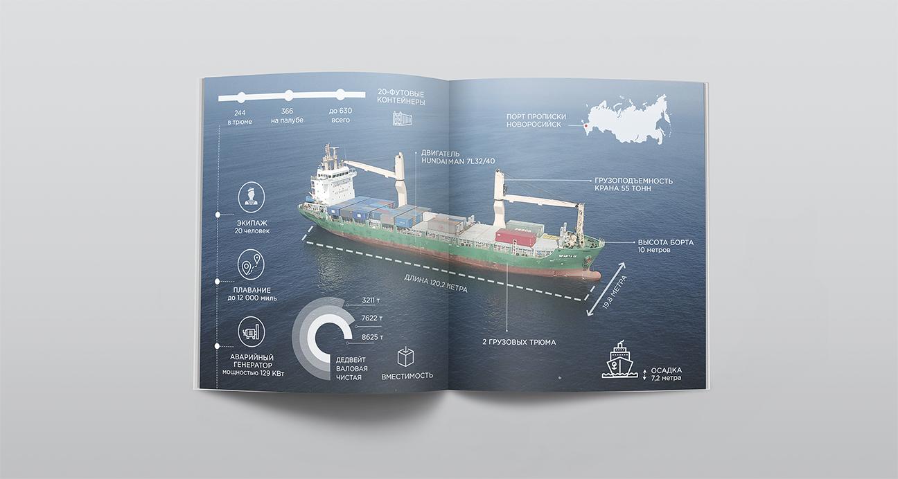 Инфографика для журнала о новом корабле компании фото f_6055b6a04637a37a.jpg