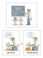 Иллюстрации для психологического блога