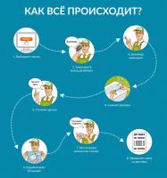 """Инфографика для лендинга """"Кафель-Онлайн"""""""