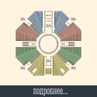 Отрисовка плана залов