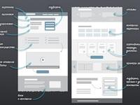 Создание прототипа продающей страницы