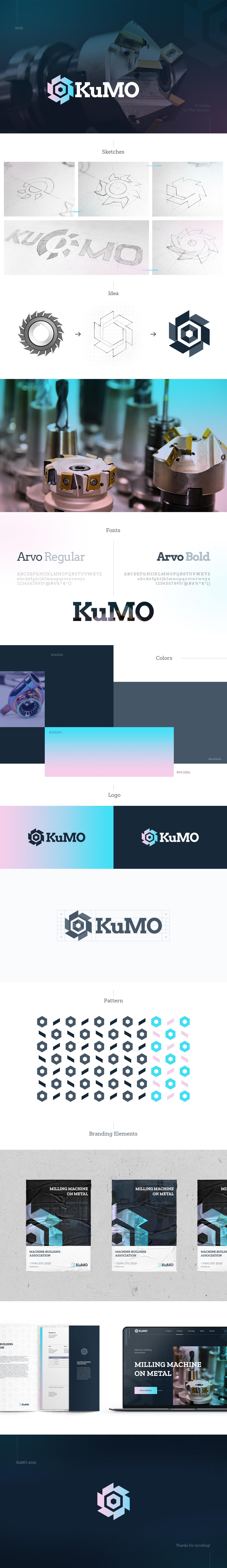 KuMO (Branding)