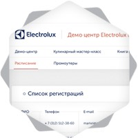 U/UX ElectroLux