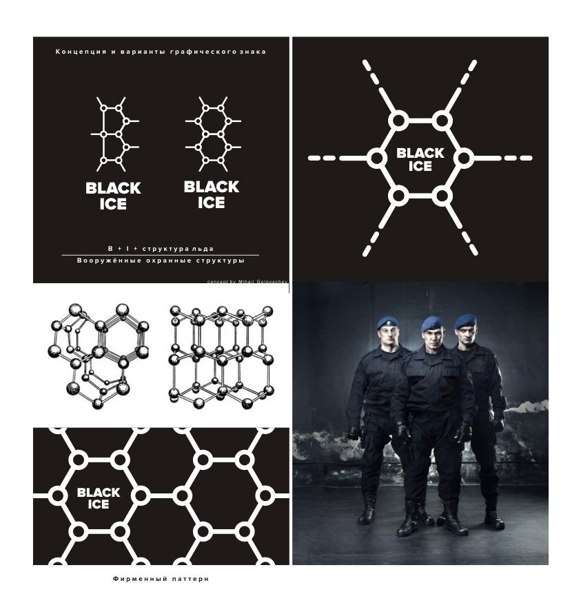 "Логотип + Фирменный стиль для компании ""BLACK ICE"" фото f_92756dd1aa5755df.jpg"