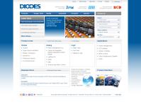 Верстка сайта производителя электронной продукции (5 макетов)