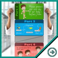 Этапы действия препарата против болезни в виде инфографики