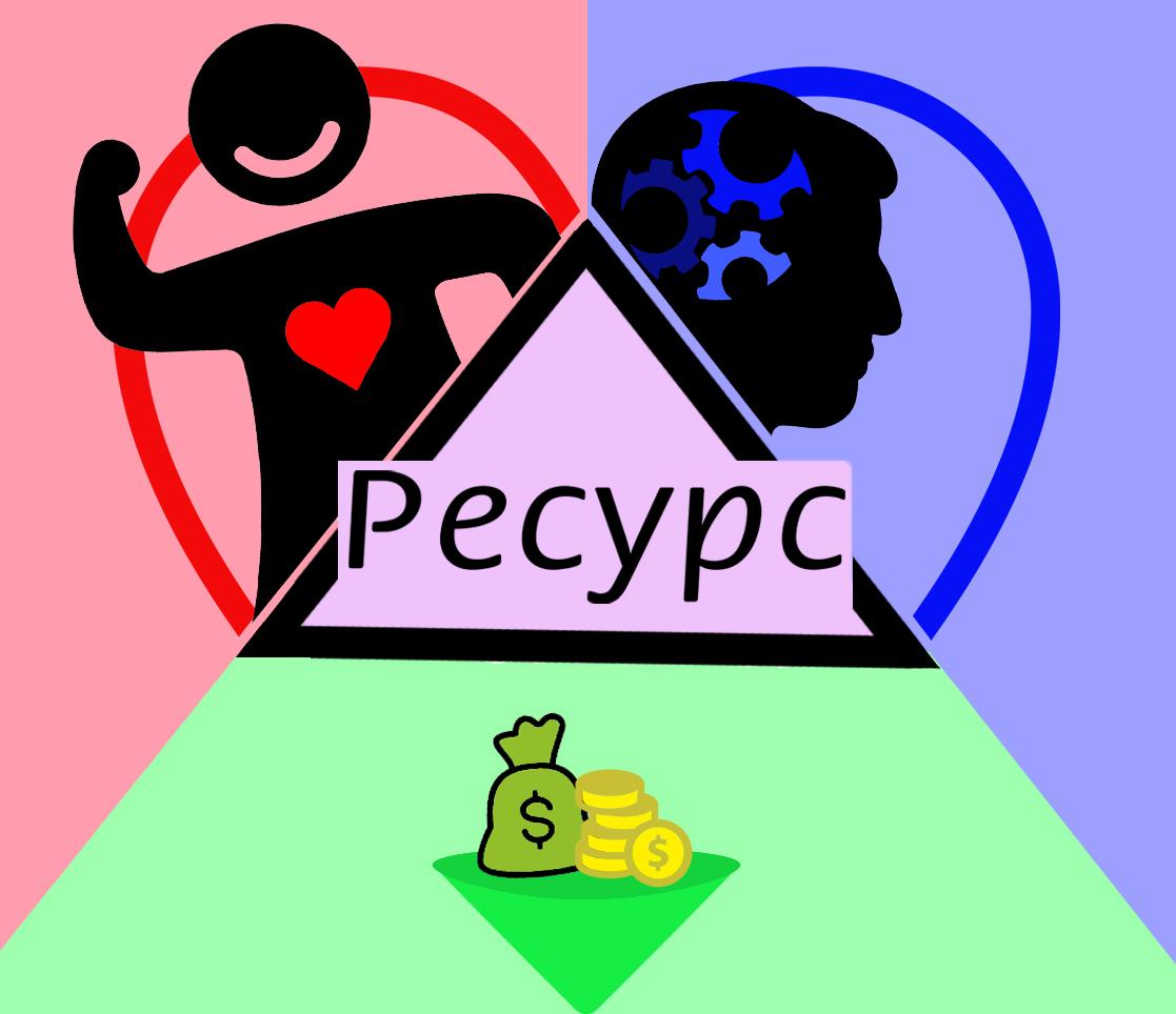 Физиологическое, ментальное и финансовое здоровье фото f_3035f25db2fd3416.jpg
