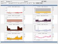 Мониторинг MySQL.