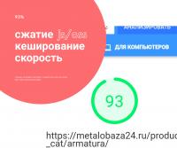 Повысить скорость загрузки сайта