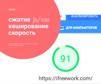 Ускорение загрузки сайта