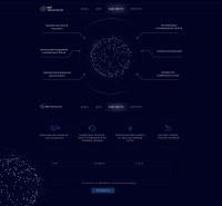 Дизайн и верстка сайта Веб Технологии