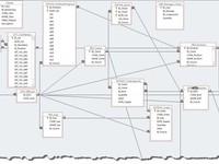 Разработка Баз данных.