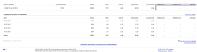 Отличные ценовые показатели рекламы интернет-магазина Автозапчастей