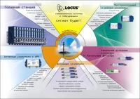 Locus плакат