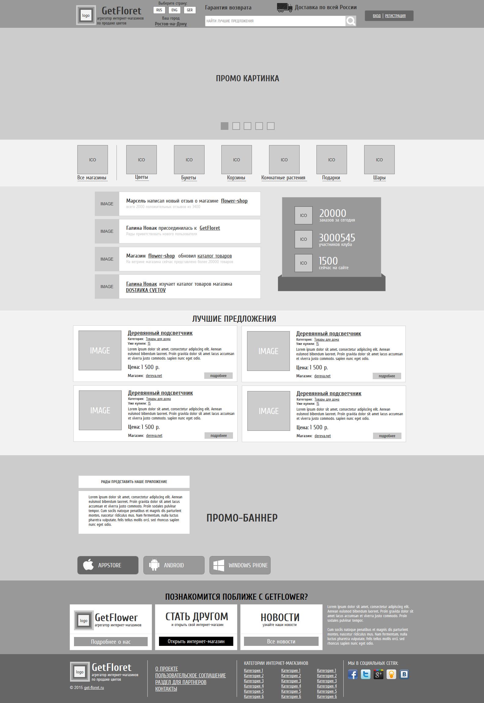 Разработка полного прототипа портала и ТЗ по доставке цветов (аналог деливери клаб)