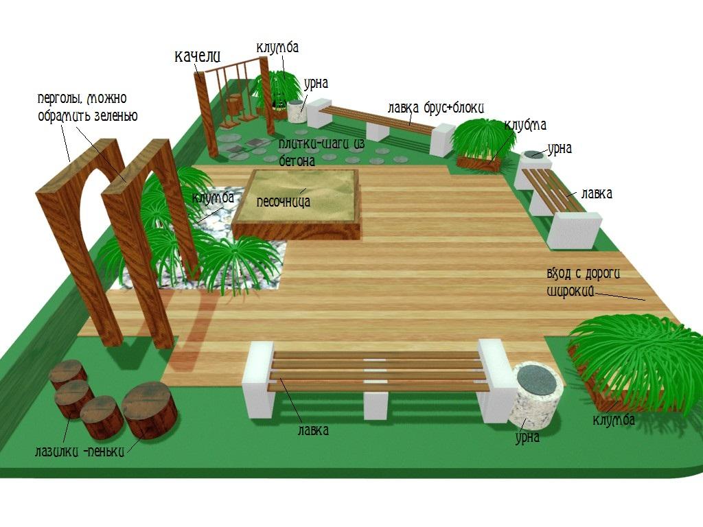 Эскизный проект и визуализация общественного пространства. фото f_9305ad7e3a29de44.jpg