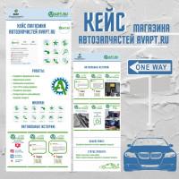 Дизайн и упаковка инстаграм-магазина автозапчастей