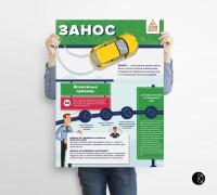 """Инфографика """"Безопасное вождение"""""""