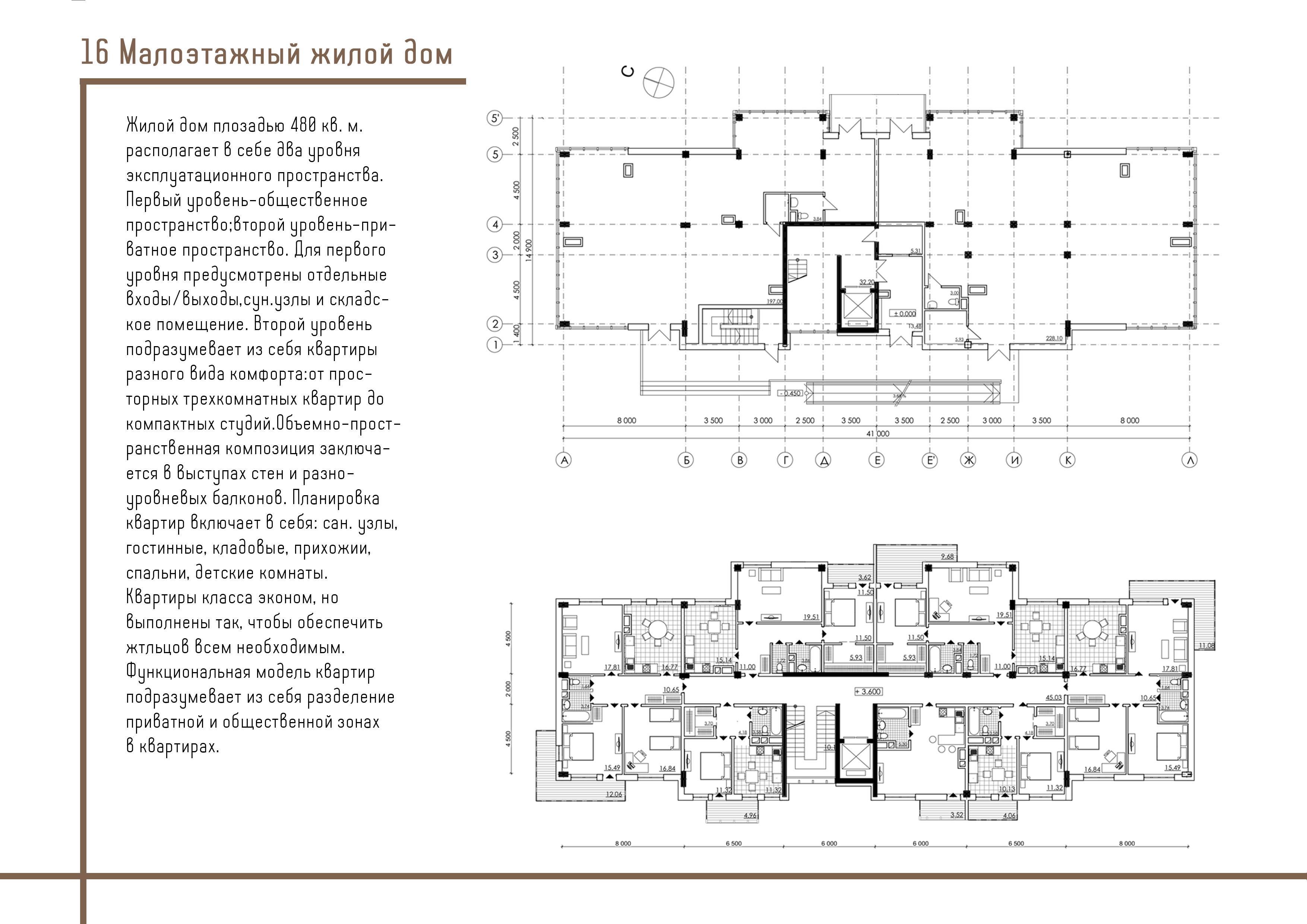 Планировки (жилые и общественные здания).