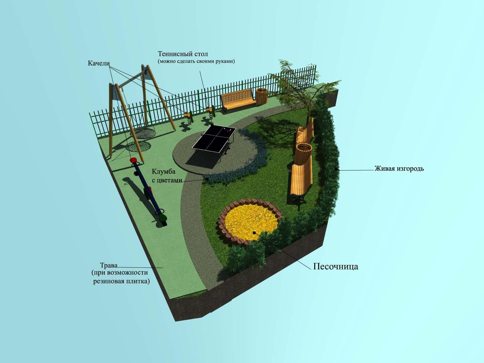 Эскизный проект и визуализация общественного пространства. фото f_4955ad836375f112.jpg