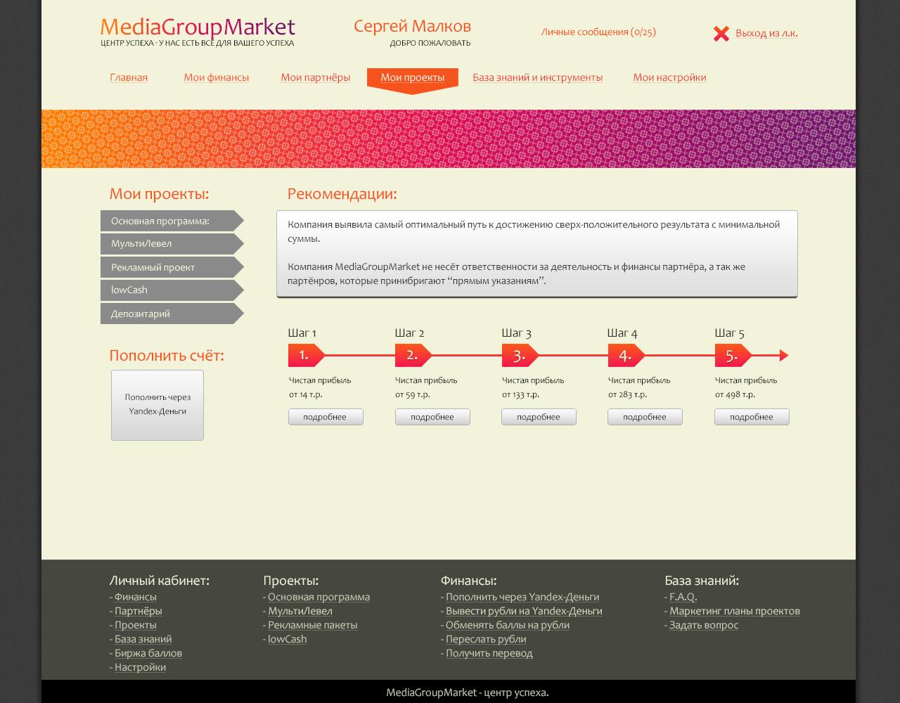 MediaGroupMarket