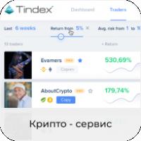Tindex