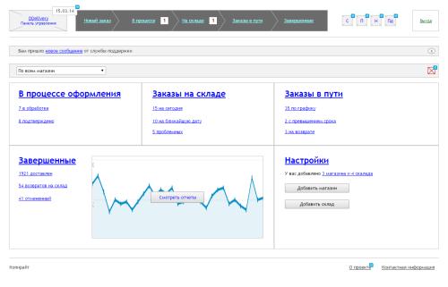 Проектирование панели управления сервиса автоматизации доставок