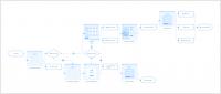 Пример пользовательского сценария