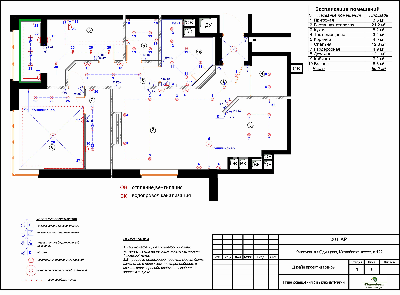Пример чертежей /8 план освещения с выключателями