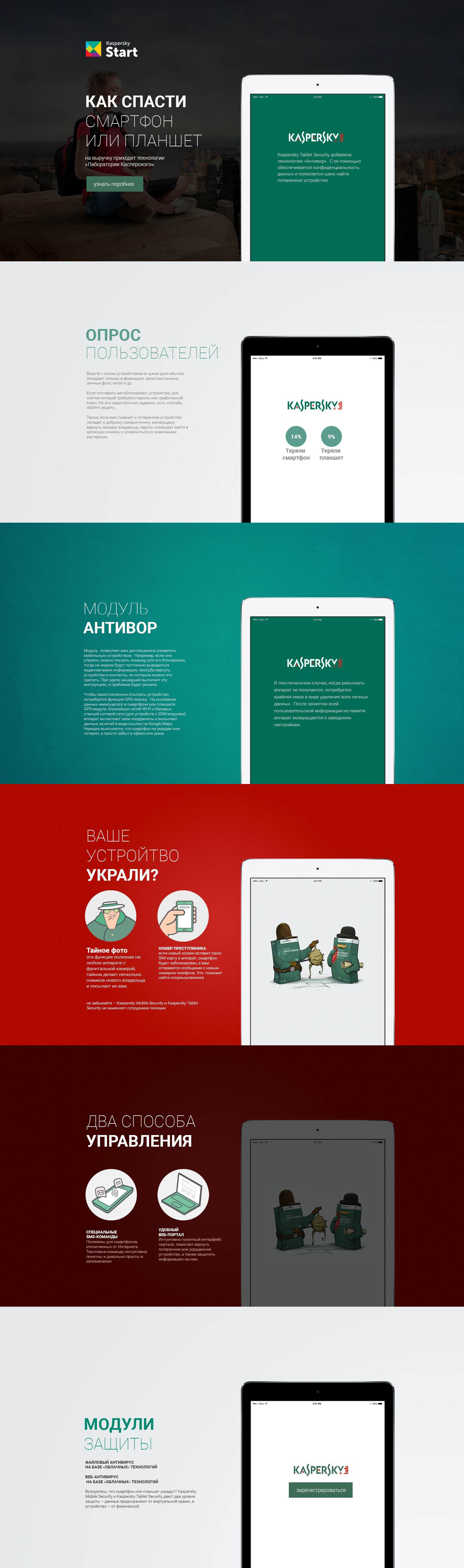 Промо-сайт Kaspersky
