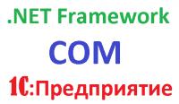 1С 7.7/8 внешние компоненты на C#